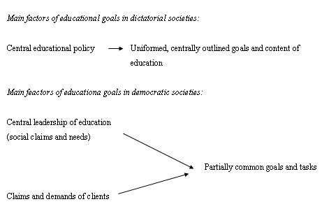 Curriculum Development In Adult Education 118