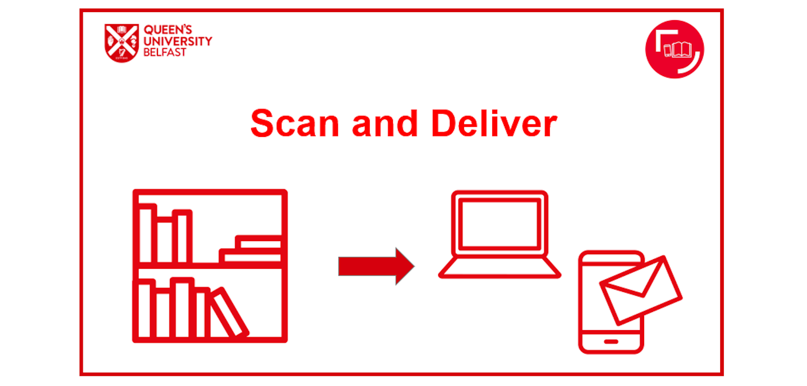 Poster describing scan and deliver service
