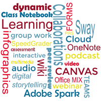 Word Cloud with educational technology terms
