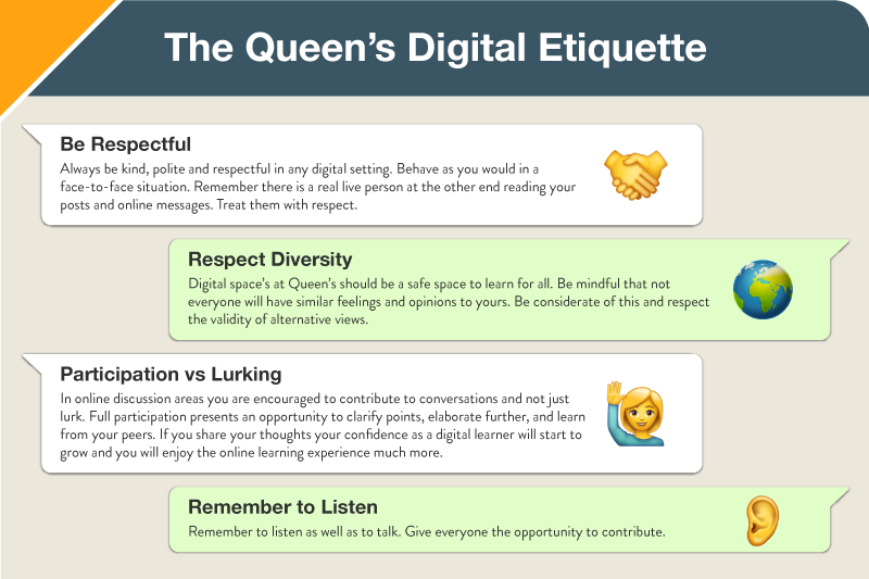 Thumbnail of the Digital Etiquette infographic
