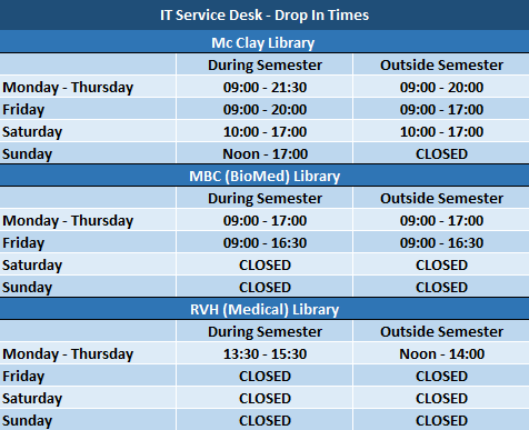 IT Service Desk Opening Times
