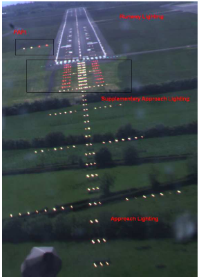 Queens University Belfast Brightness Evaluation And Measurement - Airport lighting diagram