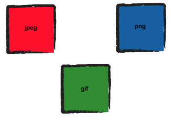Image File Formats For The Web
