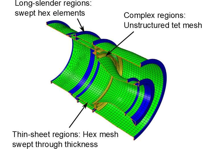 Engine finite element mesh