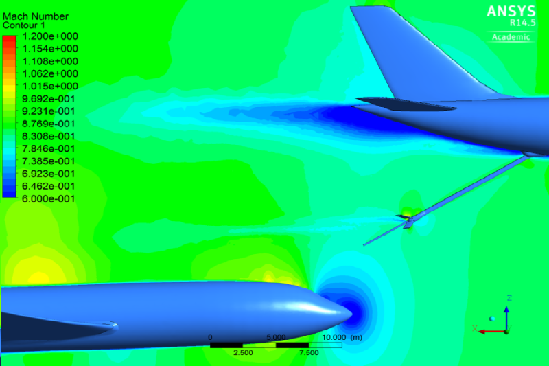 CFD simulation of aircraft mid-air refuelling