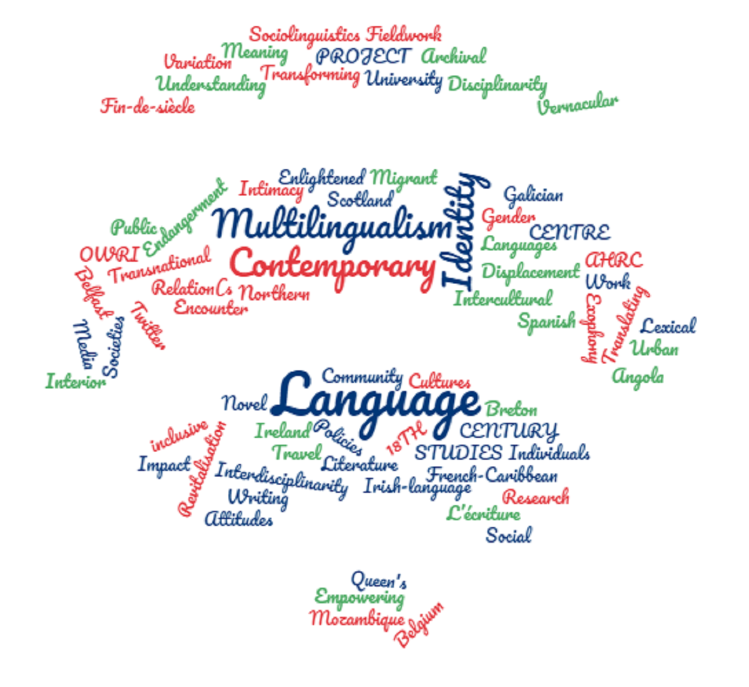 Word Cloud Image for Web