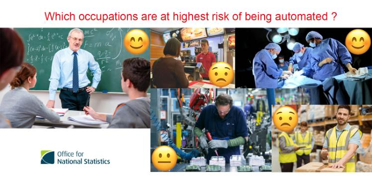 ONS report on occupations at risk from automation